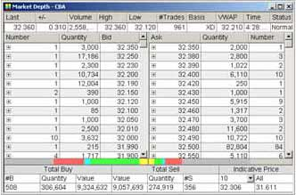 Market Depth screen capture